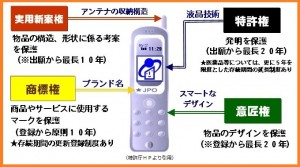 産業財産権特許庁HP引用枠